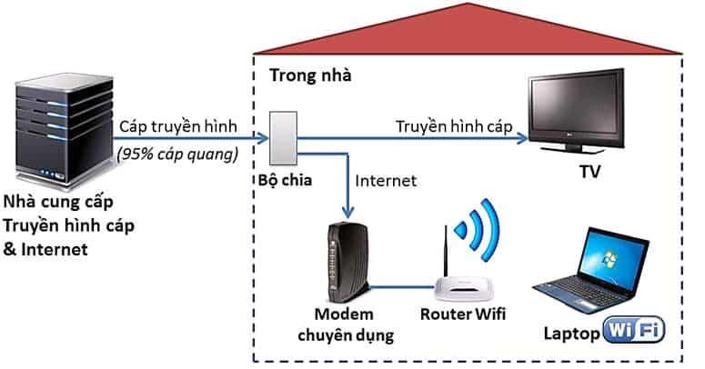 internet truyen hinh cap vtvnet