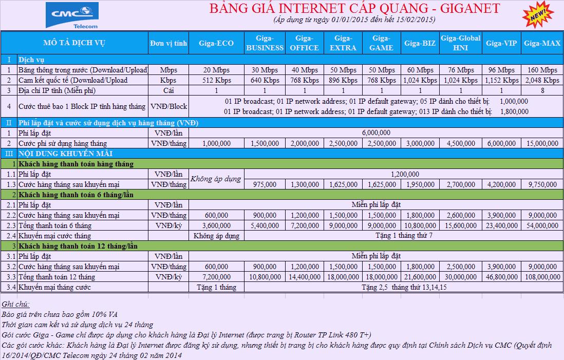 bao-gia-cap-quang-cmc-thang-01-2015