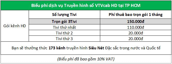 VTVcab HD tại TP HCM
